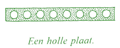 holle-betonplaat